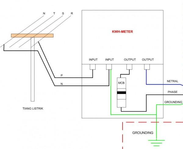 Cara pemilihan kabel listrik yang sesuai kebutuhan diluar itu menjadi tanggung jawab pelanggan itu sendiri yaitu berupa instalasi listrik rumah sampai ke titik stop ccuart Gallery
