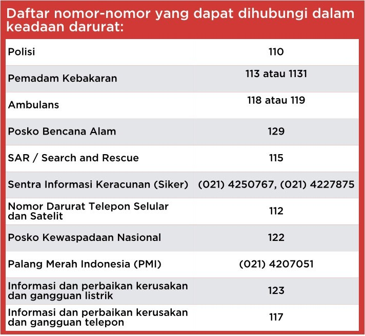 Info Perjalanan Nomor Nomor Penting Untuk Kondisi Darurat
